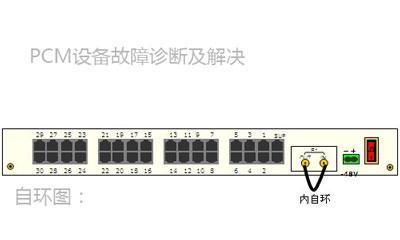 PCM设备自环测试