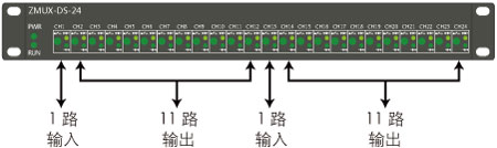 ZMUX-DS-24雷达数据分路器说明1
