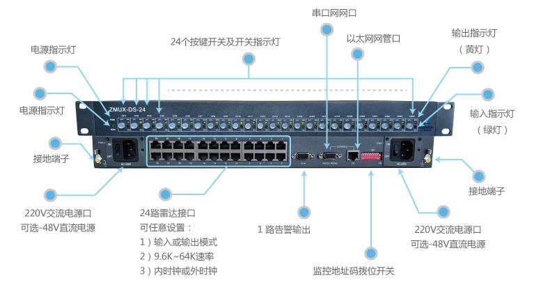 8端口雷达数据分配器 ZMUX-DS-08 民航专用